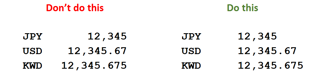 How to align decimals from different currencies
