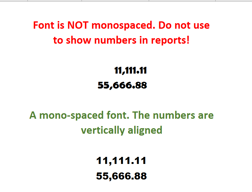Mono-spaced fonts